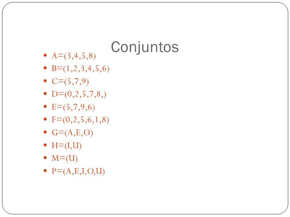 Conjuntos A=(3,4,5,8) B=(1,2,3,4,5,6) C=(5,7,9) D=(0,2,5,7,8,) E=(5,7,9,6) F=(0,2,5,6,1,8) G=(A,E,O) H=(I,U) M=(U) P=(A,E,I,O,U)