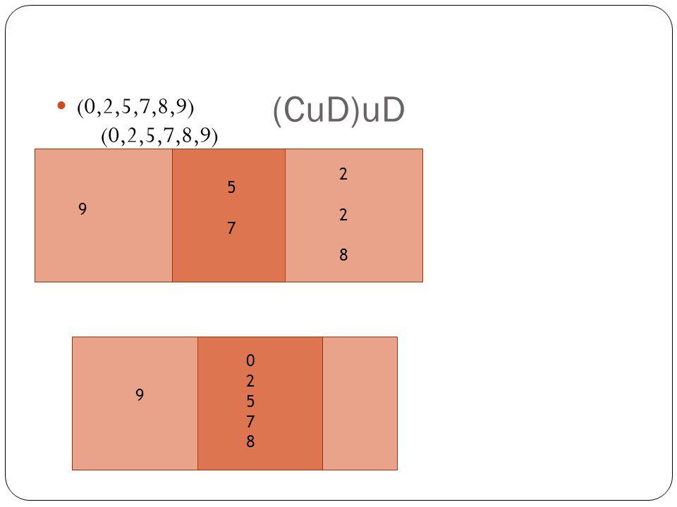 (CuD)uD (0,2,5,7,8,9) (0,2,5,7,8,9) 9 5757 228228 9 0257802578