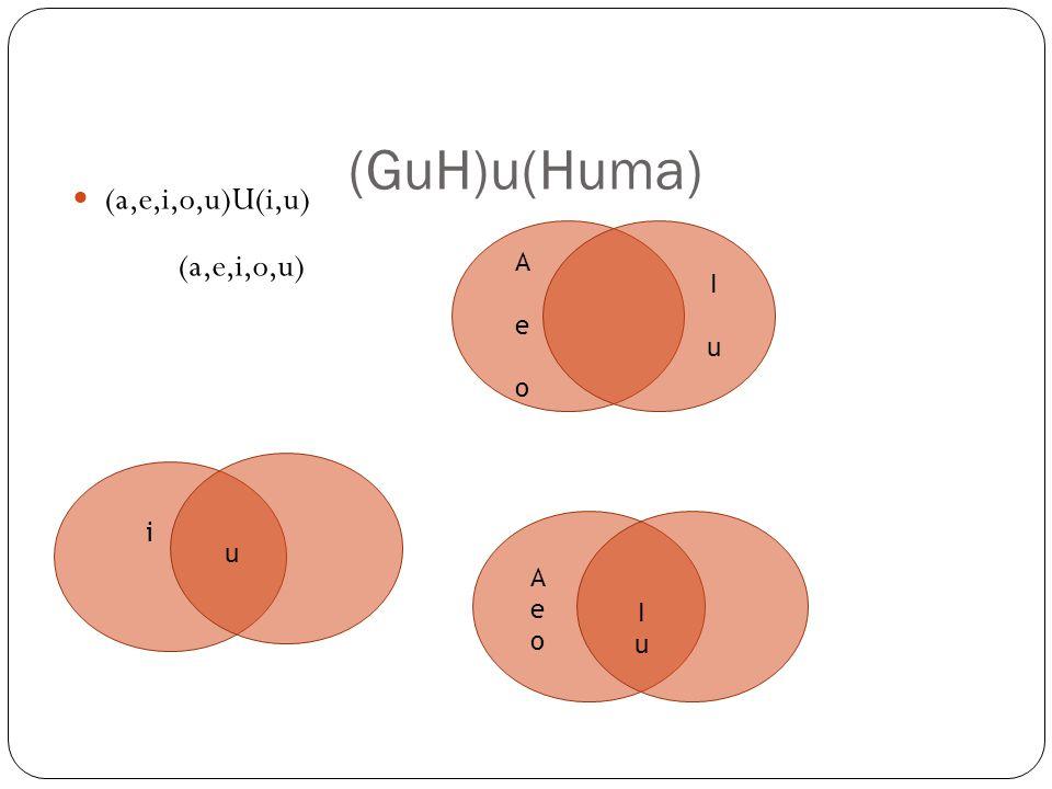 (GuH)u(Huma) (a,e,i,o,u)U(i,u) (a,e,i,o,u) A e oA e o IuIu i u AeoAeo IuIu
