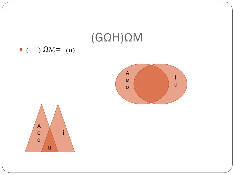 (G Ω H) Ω M ( ) Ω M=(u) AeoAeo IuIu i u AeoAeo