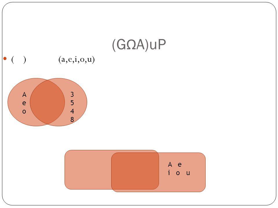 (G Ω A)uP ( ) (a,e,i,o,u) AeoAeo 35483548 A e i o u