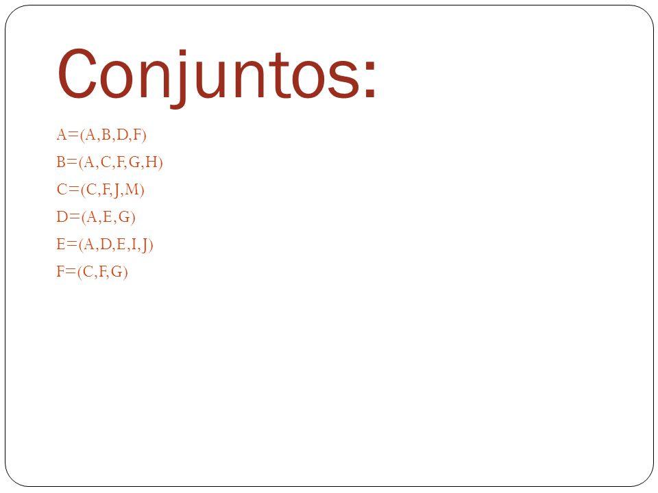 Conjuntos: A=(A,B,D,F) B=(A,C,F,G,H) C=(C,F,J,M) D=(A,E,G) E=(A,D,E,I,J) F=(C,F,G)
