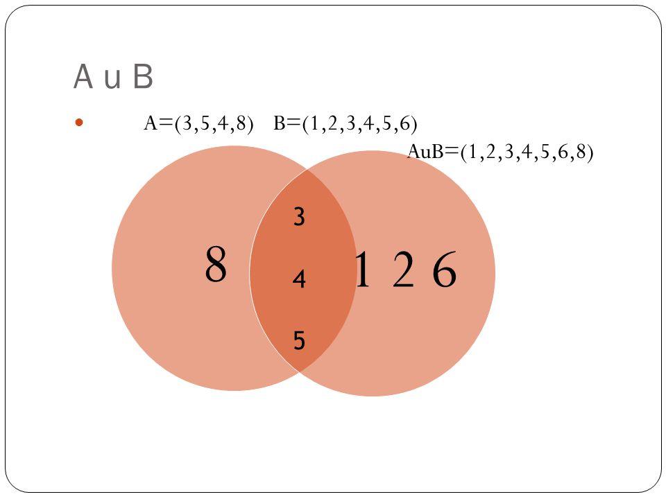 A u B A=(3,5,4,8)B=(1,2,3,4,5,6) AuB=(1,2,3,4,5,6,8) 8 1 2 6 345345