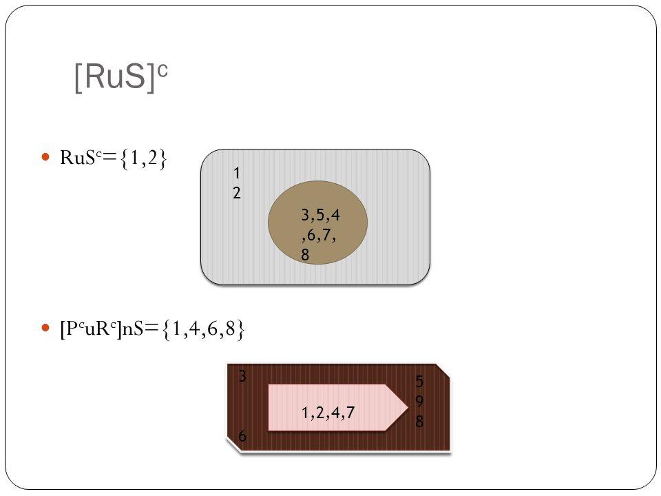 [RuS] c RuS c ={1,2} [P c uR c ]nS={1,4,6,8} 3,5,4,6,7, 8 1212 1,2,4,7 3636 598598