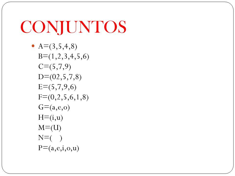 CONJUNTOS A=(3,5,4,8) B=(1,2,3,4,5,6) C=(5,7,9) D=(02,5,7,8) E=(5,7,9,6) F=(0,2,5,6,1,8) G=(a,e,o) H=(i,u) M=(U) N=( ) P=(a,e,i,o,u)
