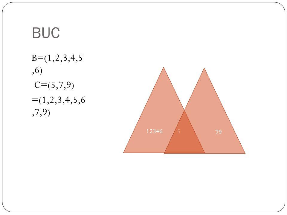 BUC B=(1,2,3,4,5,6) C=(5,7,9) =(1,2,3,4,5,6,7,9) 12346 5 79