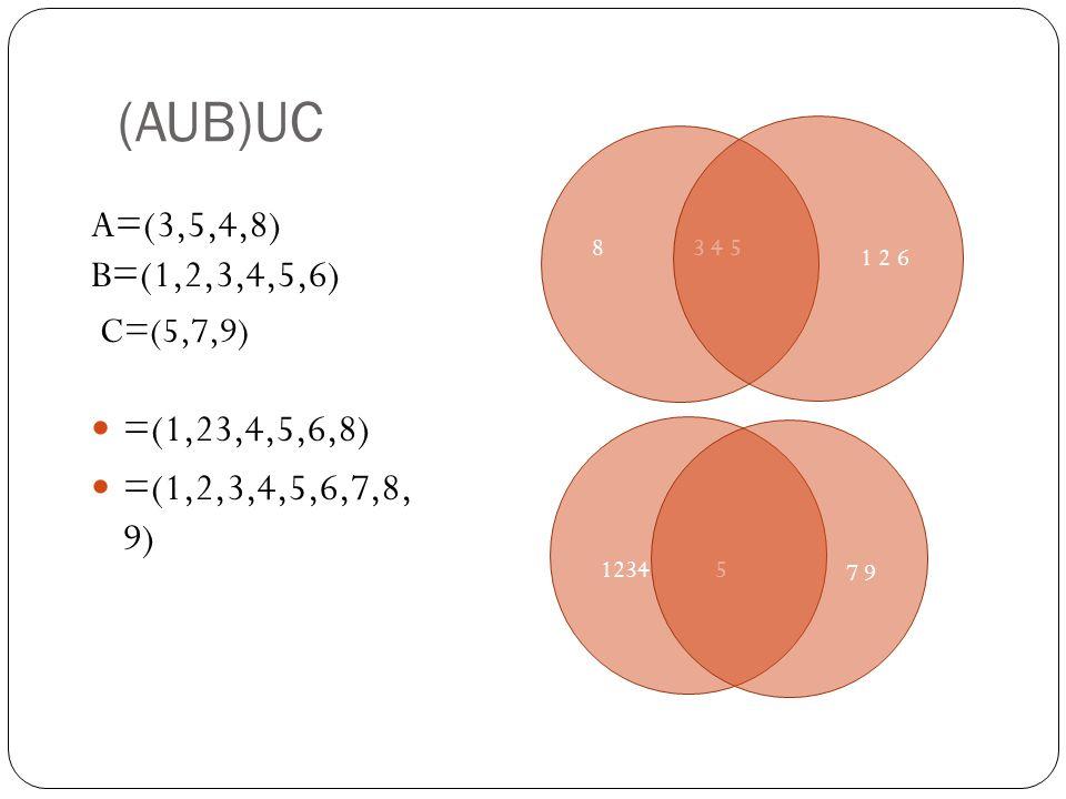 (AUB)UC A=(3,5,4,8) B=(1,2,3,4,5,6) C=(5,7,9) =(1,23,4,5,6,8) =(1,2,3,4,5,6,7,8, 9) 8 3 4 5 1 2 6 1234 5 7 9