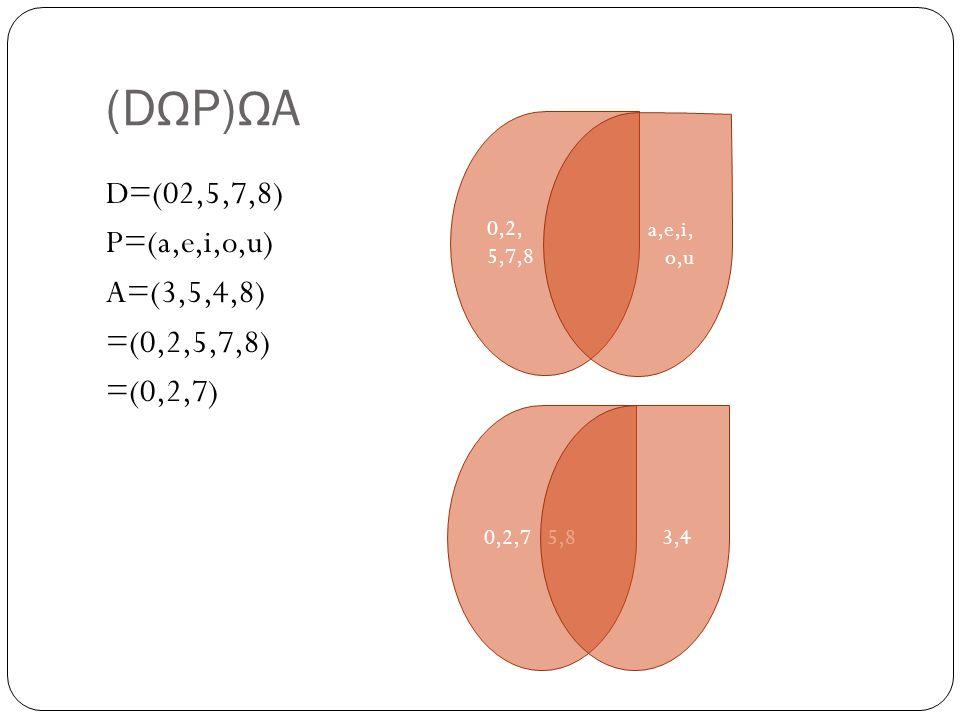 (D Ω P) Ω A D=(02,5,7,8) P=(a,e,i,o,u) A=(3,5,4,8) =(0,2,5,7,8) =(0,2,7) 0,2, 5,7,8 a,e,i, o,u 0,2,7 5,83,4