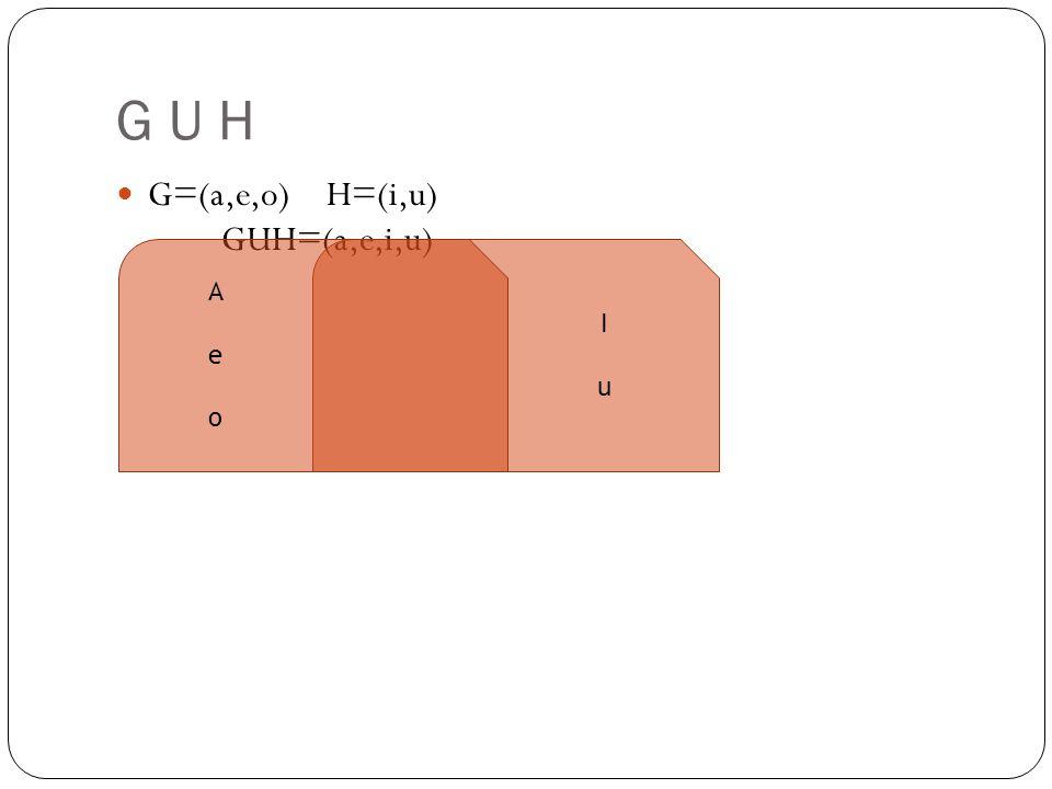 G U H G=(a,e,o)H=(i,u) GUH=(a,e,i,u) AeoAeo IuIu