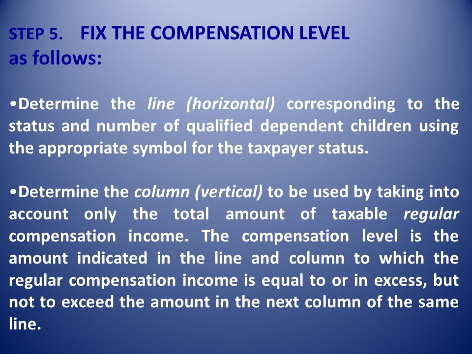 STEP 4. SEGREGATE THE TAXABLE COMPENSATION income as determined in Step 3 into REGULAR taxable compensation income and SUPPLEMENTARY compensation inco