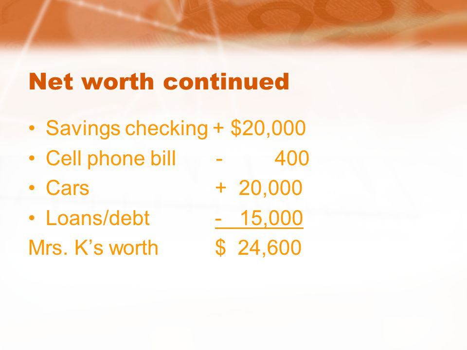 Net worth continued Savings checking + $20,000 Cell phone bill - 400 Cars+ 20,000 Loans/debt- 15,000 Mrs. K's worth$ 24,600