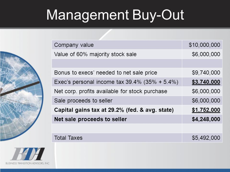 Management Buy-Out Company value$10,000,000 Value of 60% majority stock sale$6,000,000 Bonus to execs' needed to net sale price$9,740,000 Exec's perso