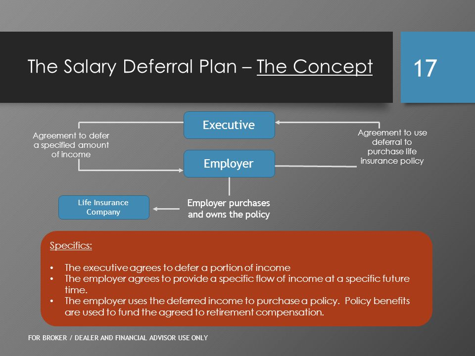 The Salary Deferral Plan – The Concept FOR BROKER / DEALER AND FINANCIAL ADVISOR USE ONLY 17 Executive Employer Specifics: The executive agrees to defer a portion of income The employer agrees to provide a specific flow of income at a specific future time.