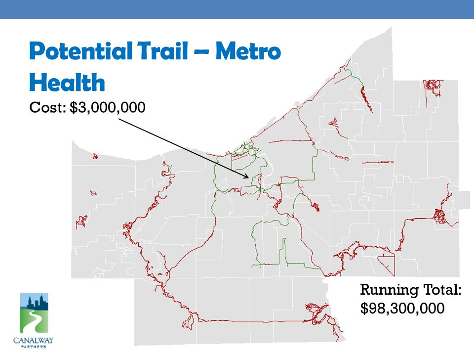 Potential Trail – Metro Health Cost: $3,000,000 Running Total: $98,300,000