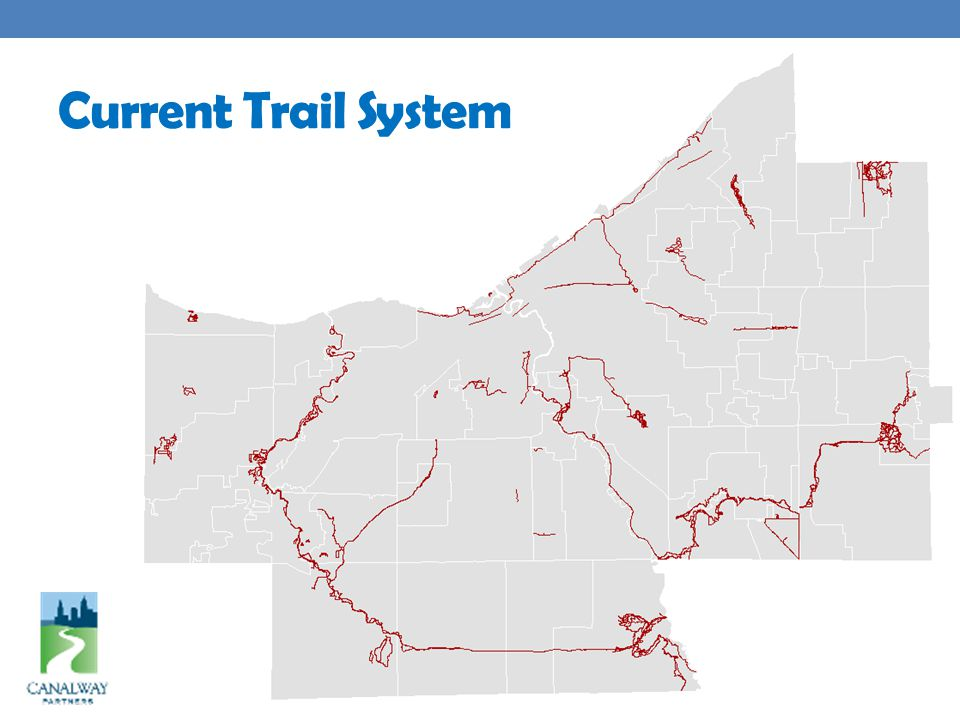 Current Trail System