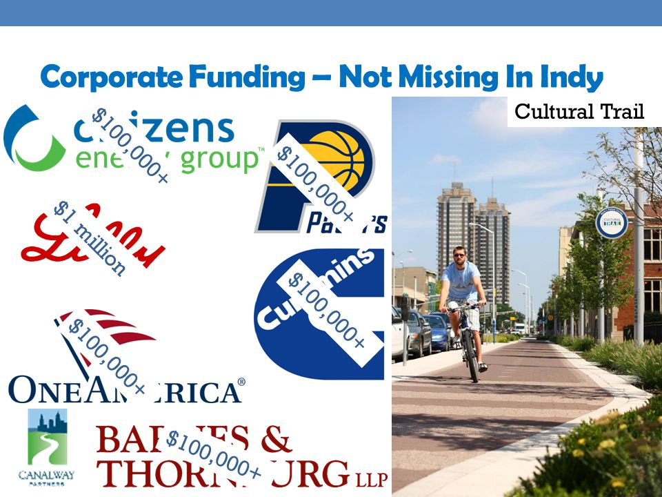 Corporate Funding – Not Missing In Indy Cultural Trail $100,000+ $1 million $100,000+