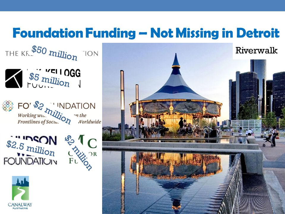 Foundation Funding – Not Missing in Detroit Riverwalk $50 million $5 million $2.5 million $2 million