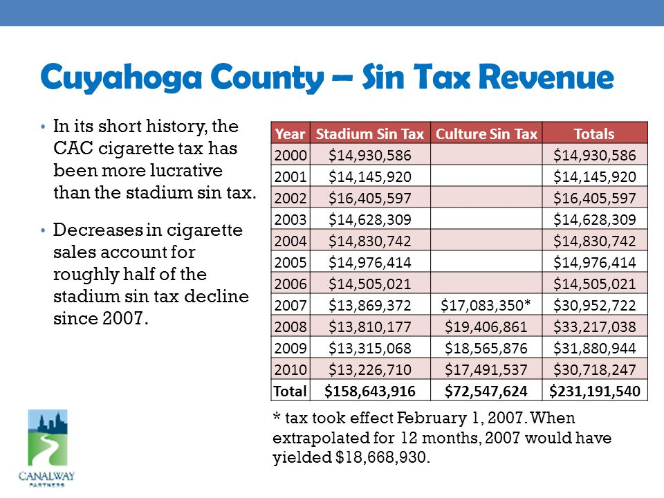 Cuyahoga County – Sin Tax Revenue In its short history, the CAC cigarette tax has been more lucrative than the stadium sin tax.