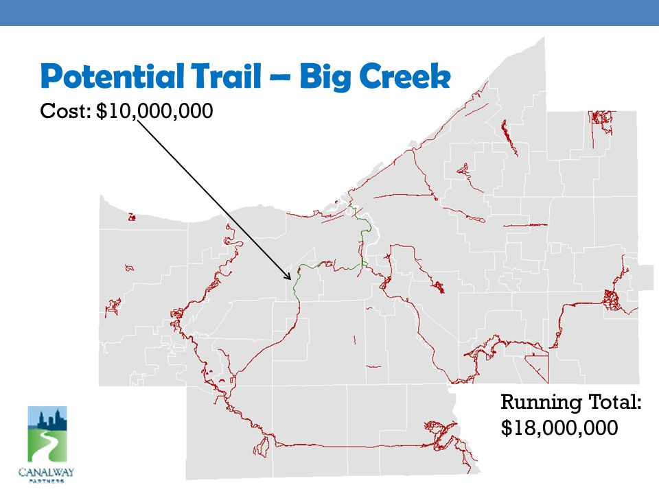 Potential Trail – Big Creek Cost: $10,000,000 Running Total: $18,000,000