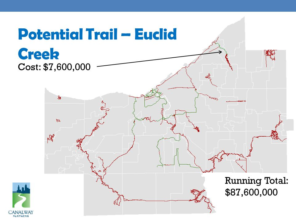Potential Trail – Euclid Creek Cost: $7,600,000 Running Total: $87,600,000