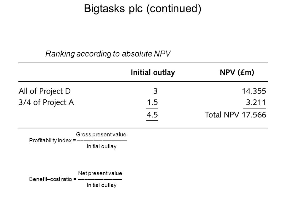Bigtasks plc (continued) Ranking according to absolute NPV Gross present value Profitability index = –––––––––––––––– Initial outlay Net present value