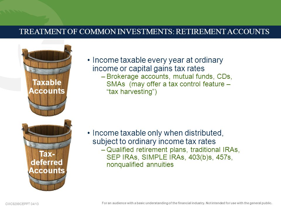 CMC9299CEPPT 04/13 TREATMENT OF COMMON INVESTMENTS: RETIREMENT ACCOUNTS Income taxable every year at ordinary income or capital gains tax rates –Broke