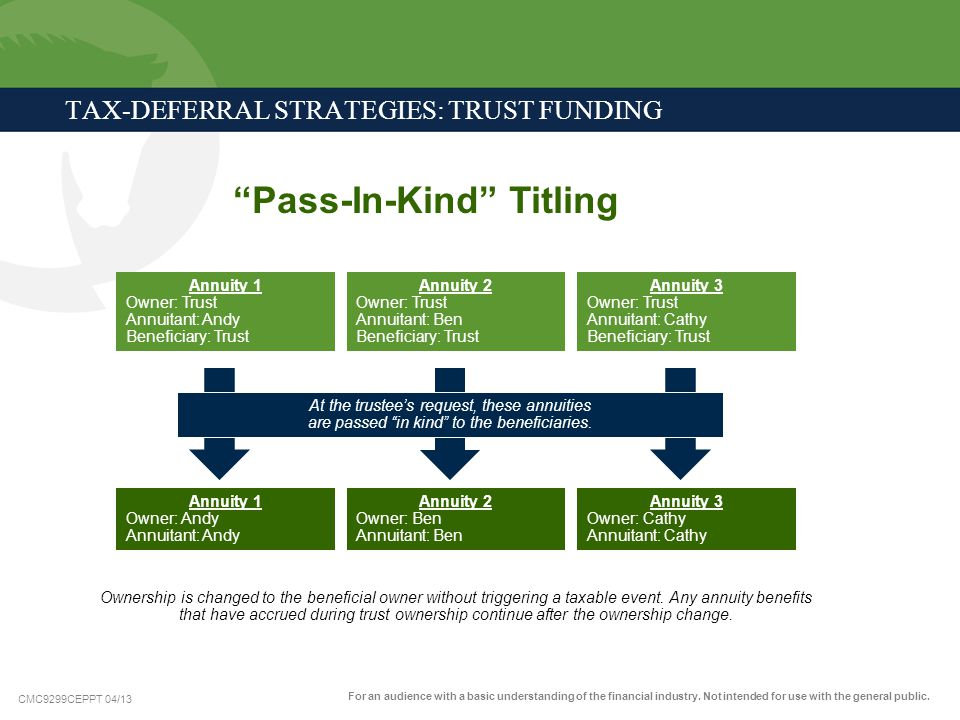"""CMC9299CEPPT 04/13 TAX-DEFERRAL STRATEGIES: TRUST FUNDING """"Pass-In-Kind"""" Titling Annuity 1 Owner: Trust Annuitant: Andy Beneficiary: Trust Annuity 2 O"""