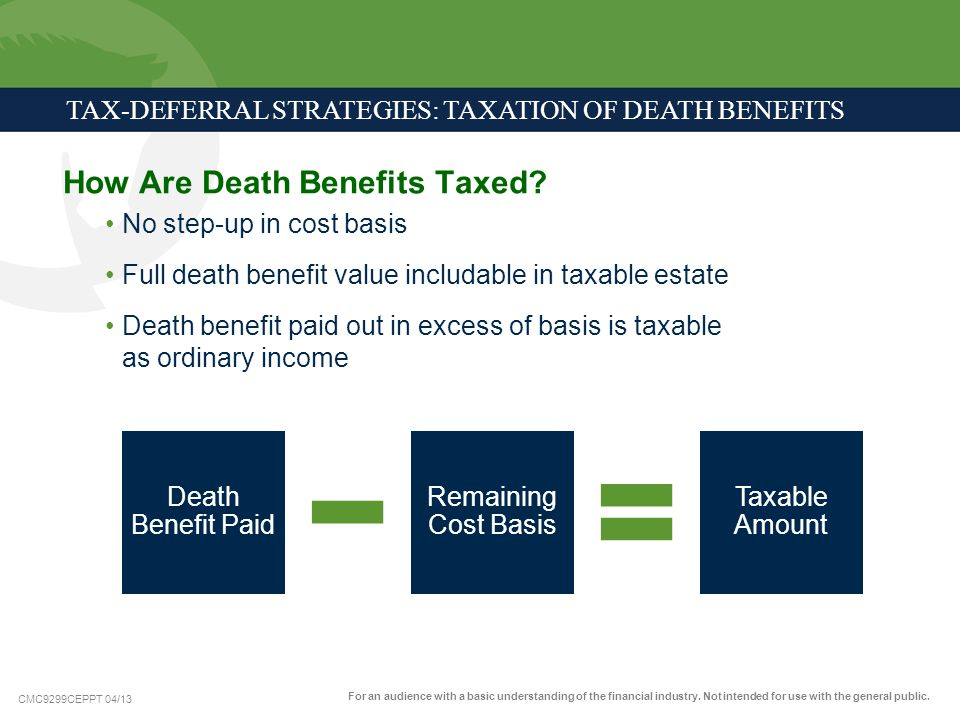 CMC9299CEPPT 04/13 TAX-DEFERRAL STRATEGIES: TAXATION OF DEATH BENEFITS How Are Death Benefits Taxed? No step-up in cost basis Full death benefit value