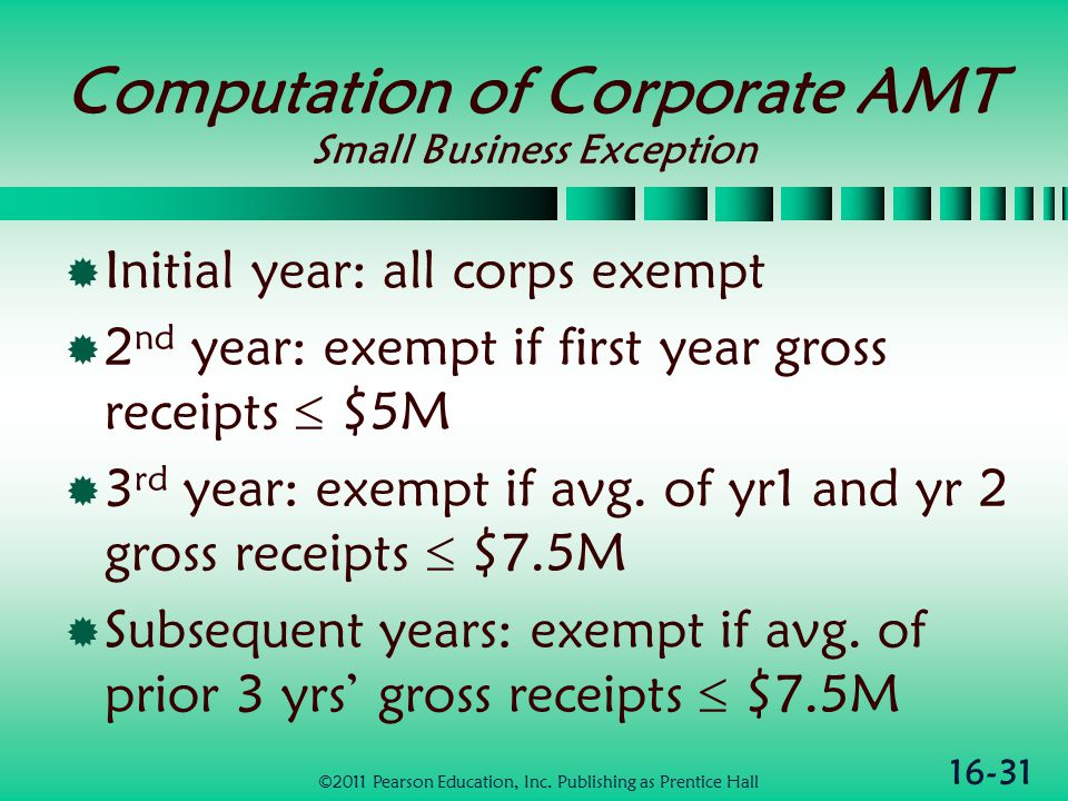 16-31 Computation of Corporate AMT Small Business Exception  Initial year: all corps exempt  2 nd year: exempt if first year gross receipts  $5M  3 rd year: exempt if avg.