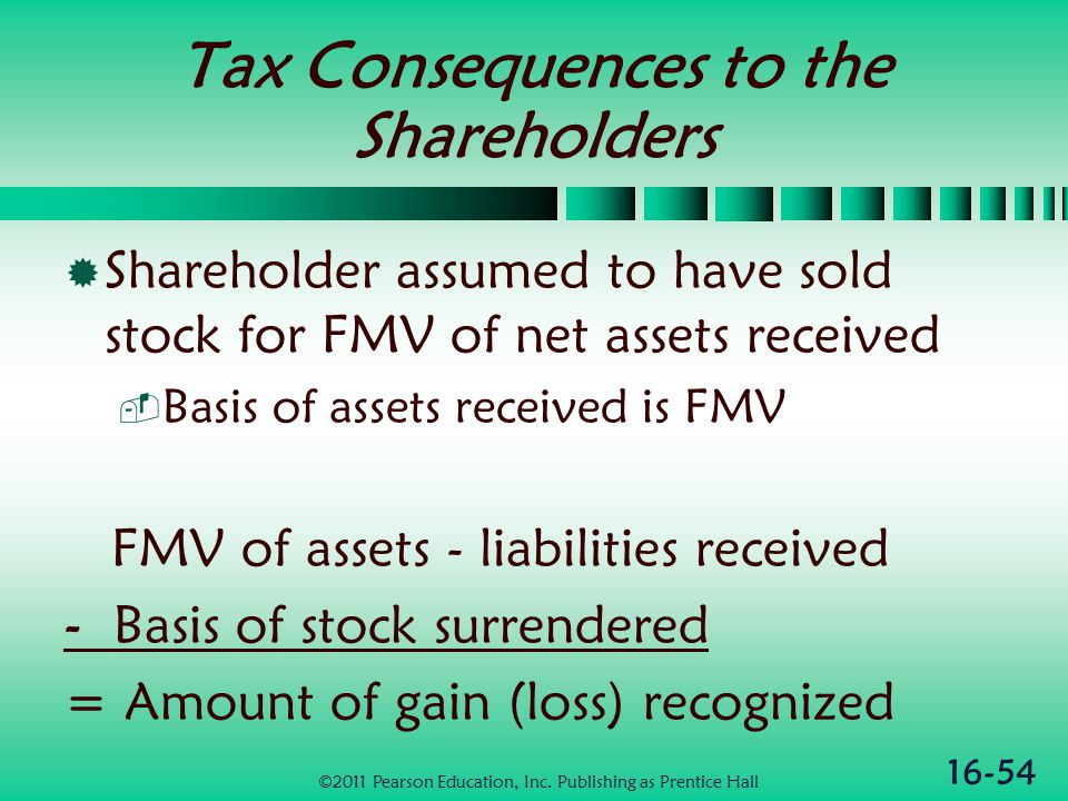 16-54 Tax Consequences to the Shareholders  Shareholder assumed to have sold stock for FMV of net assets received  Basis of assets received is FMV FMV of assets - liabilities received - Basis of stock surrendered = Amount of gain (loss) recognized ©2011 Pearson Education, Inc.