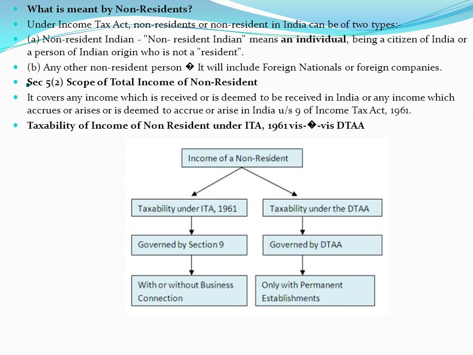 . What is meant by Non-Residents? Under Income Tax Act, non-residents or non-resident in India can be of two types:- (a) Non-resident Indian -