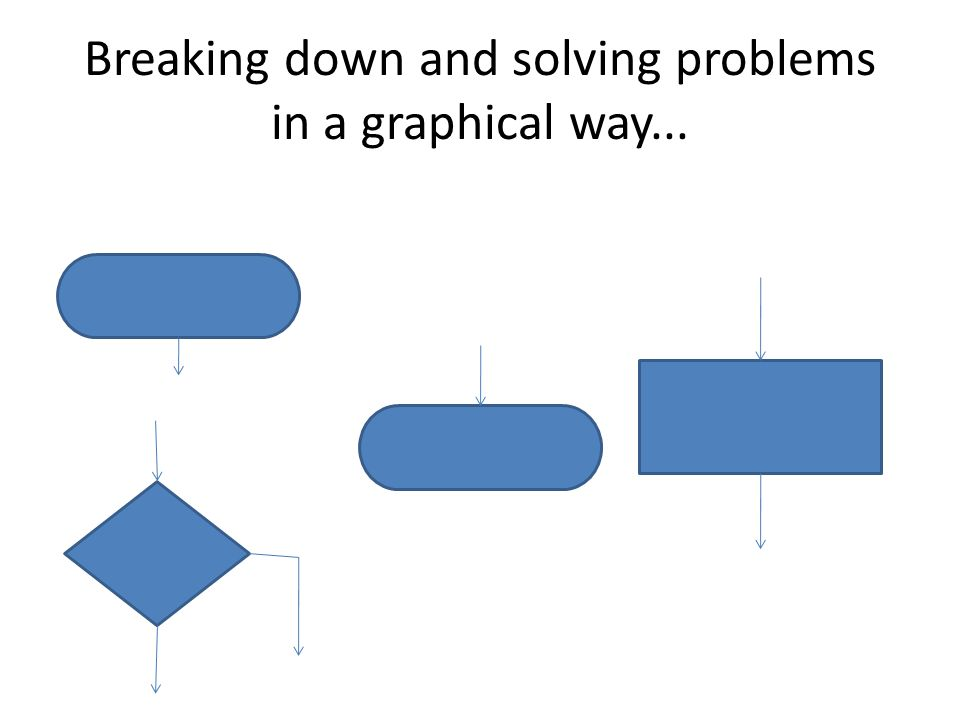 Breaking down and solving problems in a graphical way...