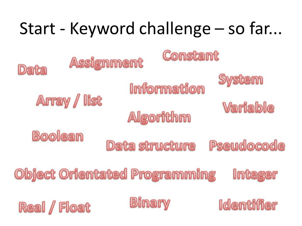 Start - Keyword challenge – so far...