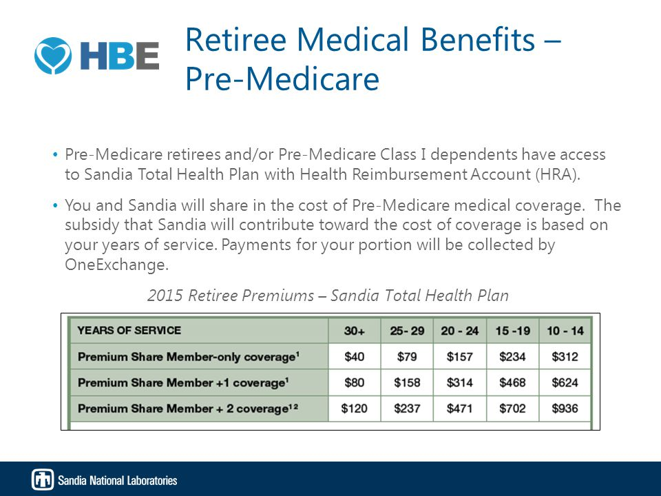 Retiree Medical Benefits – Pre-Medicare Pre-Medicare retirees and/or Pre-Medicare Class I dependents have access to Sandia Total Health Plan with Health Reimbursement Account (HRA).