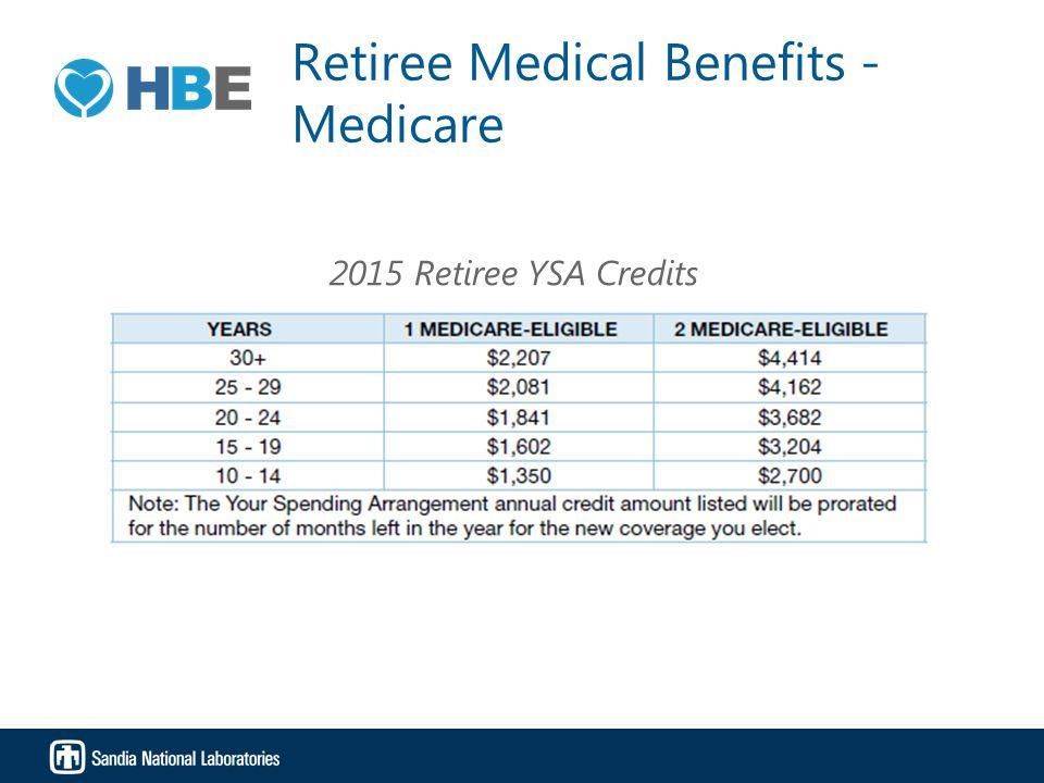 Retiree Medical Benefits - Medicare 2015 Retiree YSA Credits