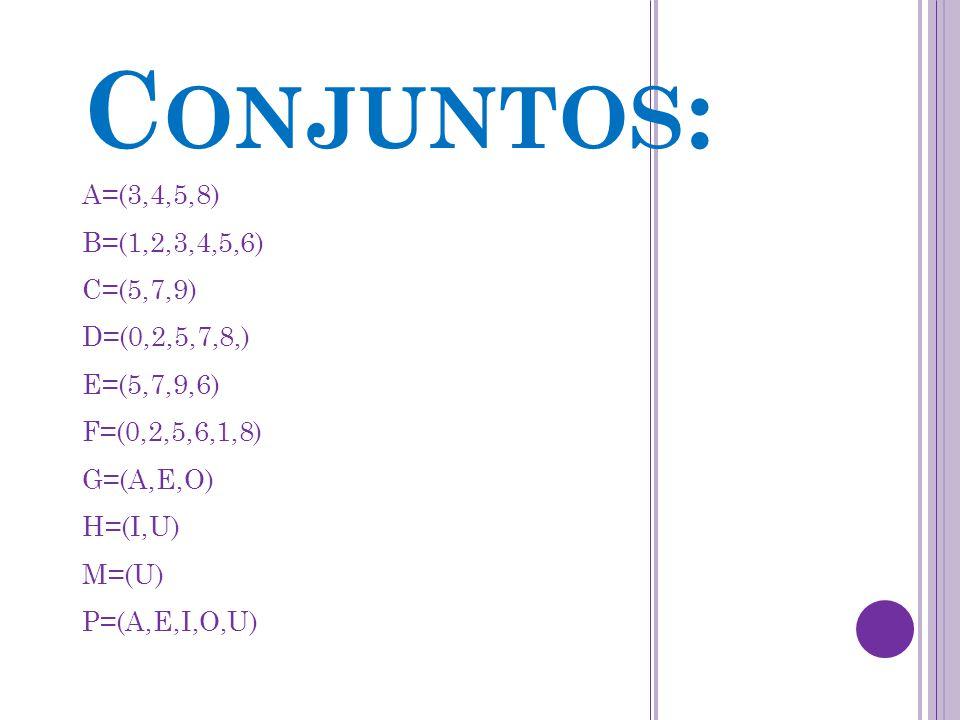 C ONJUNTOS : A=(3,4,5,8) B=(1,2,3,4,5,6) C=(5,7,9) D=(0,2,5,7,8,) E=(5,7,9,6) F=(0,2,5,6,1,8) G=(A,E,O) H=(I,U) M=(U) P=(A,E,I,O,U)
