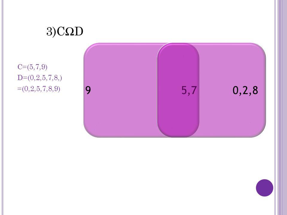 3)CΩD C=(5,7,9) D=(0,2,5,7,8,) =(0,2,5,7,8,9) 9 5,70,2,8
