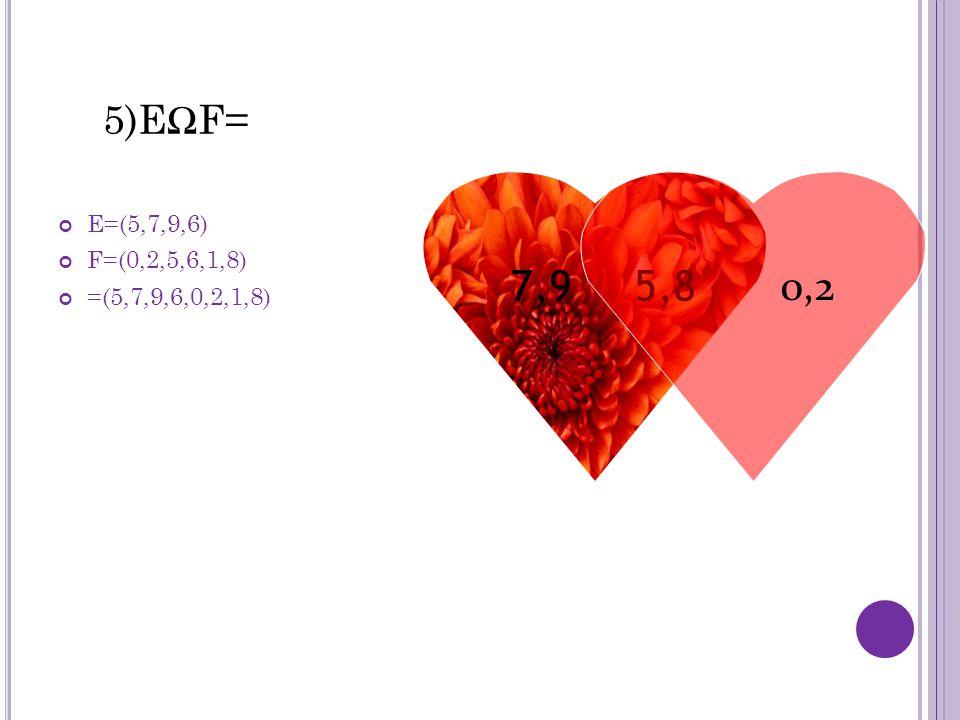 5)EΩF= E=(5,7,9,6) F=(0,2,5,6,1,8) =(5,7,9,6,0,2,1,8) 7,9 5,8 0,2