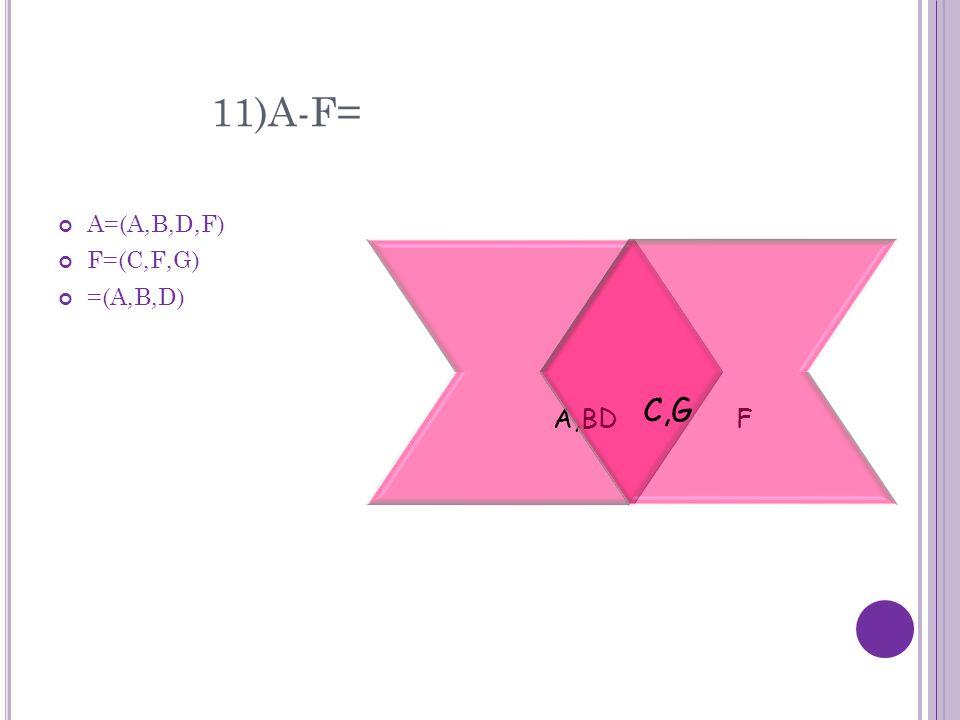 11)A-F= A=(A,B,D,F) F=(C,F,G) =(A,B,D) A,BD F C,G