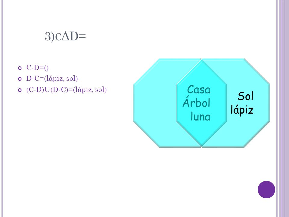 3) C ΔD= C-D=() D-C=(lápiz, sol) (C-D)U(D-C)=(lápiz, sol) Casa Árbol luna Sol lápiz