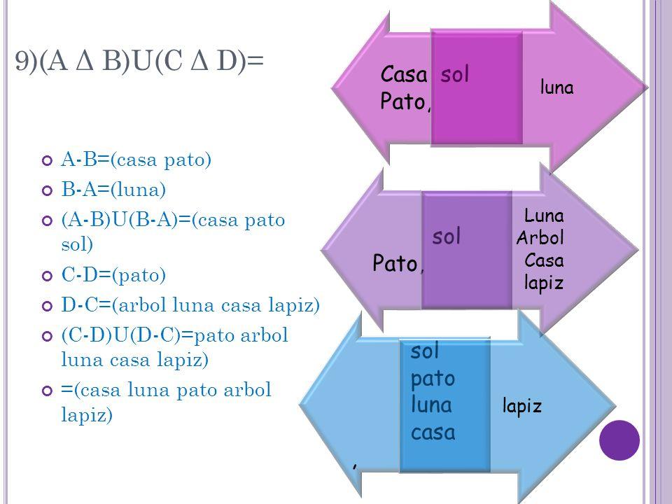 9)(A Δ B)U(C Δ D)= A-B=(casa pato) B-A=(luna) (A-B)U(B-A)=(casa pato sol) C-D=(pato) D-C=(arbol luna casa lapiz) (C-D)U(D-C)=pato arbol luna casa lapiz) =(casa luna pato arbol lapiz) Casa sol Pato, luna sol Pato, Luna Arbol Casa lapiz sol pato luna casa, lapiz