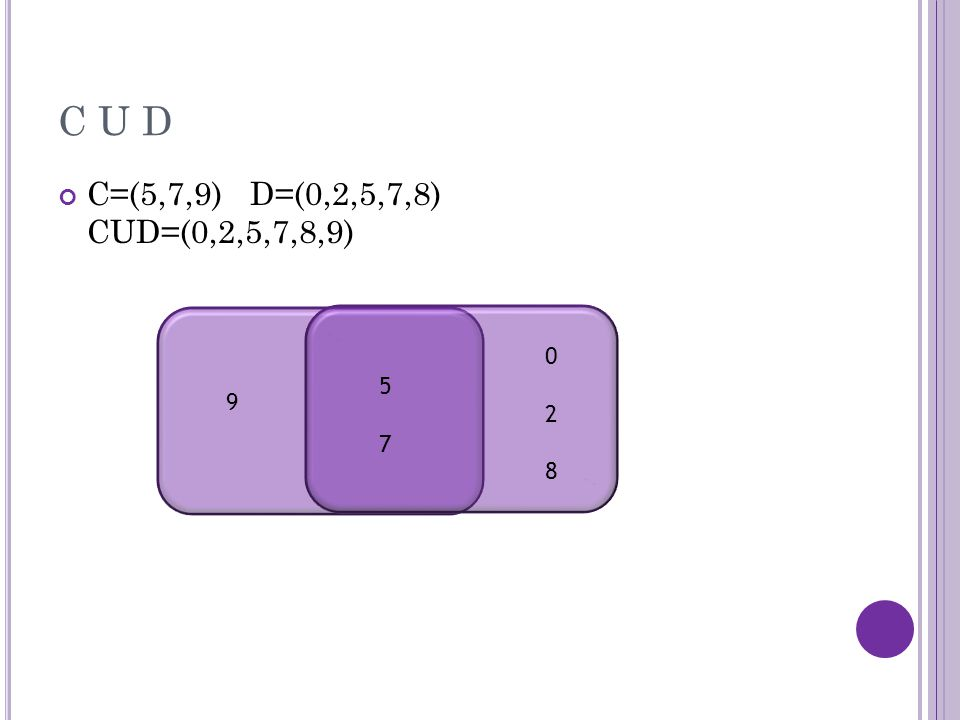 C U D C=(5,7,9)D=(0,2,5,7,8) CUD=(0,2,5,7,8,9) 9 5757 028028