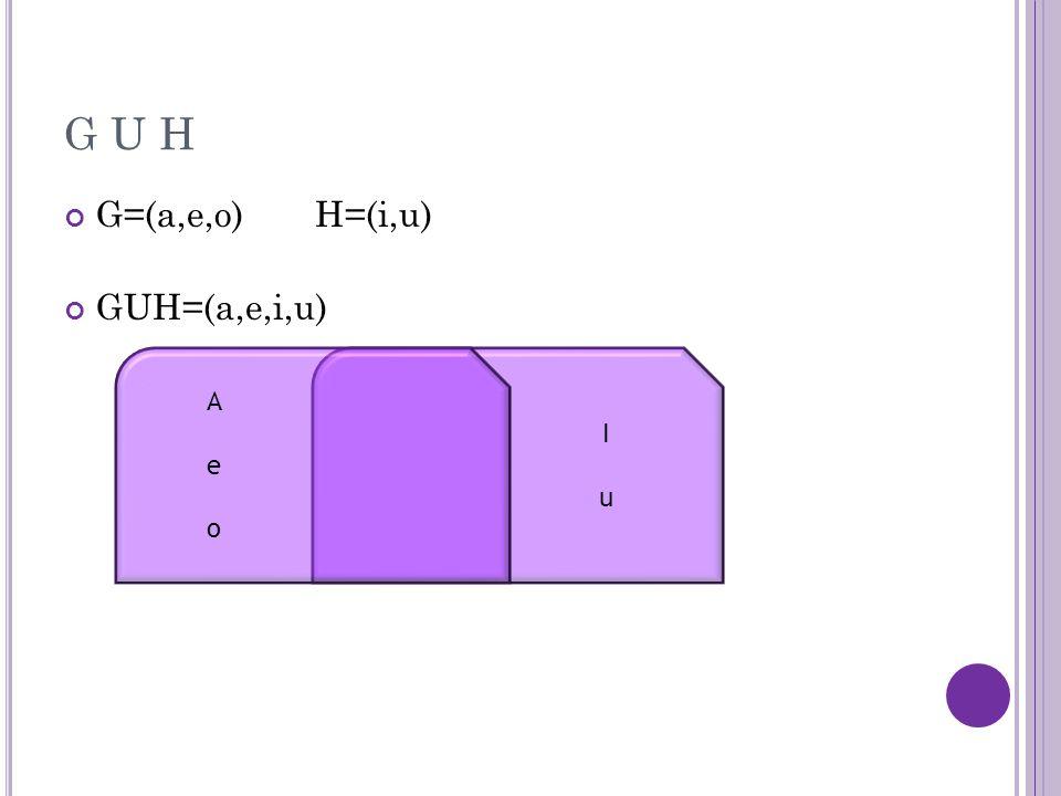 G U H G=(a,e,o) H=(i,u) GUH=(a,e,i,u) AeoAeo IuIu
