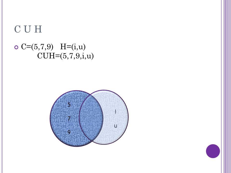 C U H C=(5,7,9)H=(i,u) CUH=(5,7,9,i,u) IuIu 579579