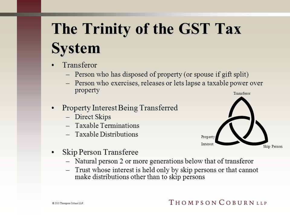 © 2010 Thompson Coburn LLP The Trinity of the GST Tax System TransferorTransferor –Person who has disposed of property (or spouse if gift split) –Person who exercises, releases or lets lapse a taxable power over property Property Interest Being TransferredProperty Interest Being Transferred –Direct Skips –Taxable Terminations –Taxable Distributions Skip Person TransfereeSkip Person Transferee –Natural person 2 or more generations below that of transferor –Trust whose interest is held only by skip persons or that cannot make distributions other than to skip persons Transferor Skip Person Property Interest