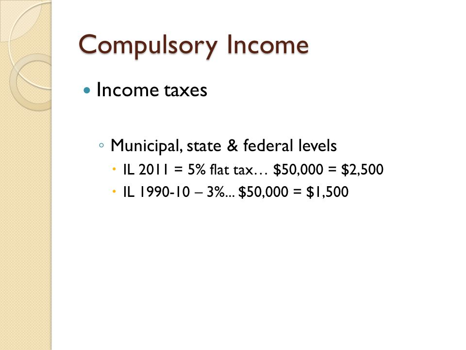 Compulsory Income Income taxes ◦ Municipal, state & federal levels  IL 2011 = 5% flat tax… $50,000 = $2,500  IL 1990-10 – 3%...
