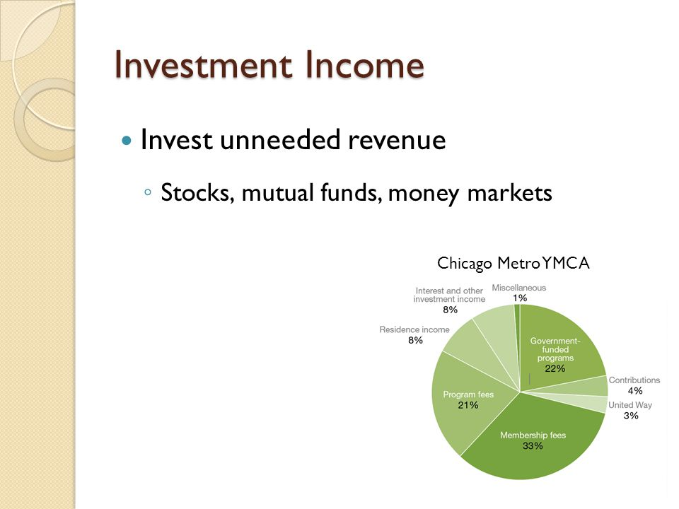 Investment Income Invest unneeded revenue ◦ Stocks, mutual funds, money markets Chicago Metro YMCA