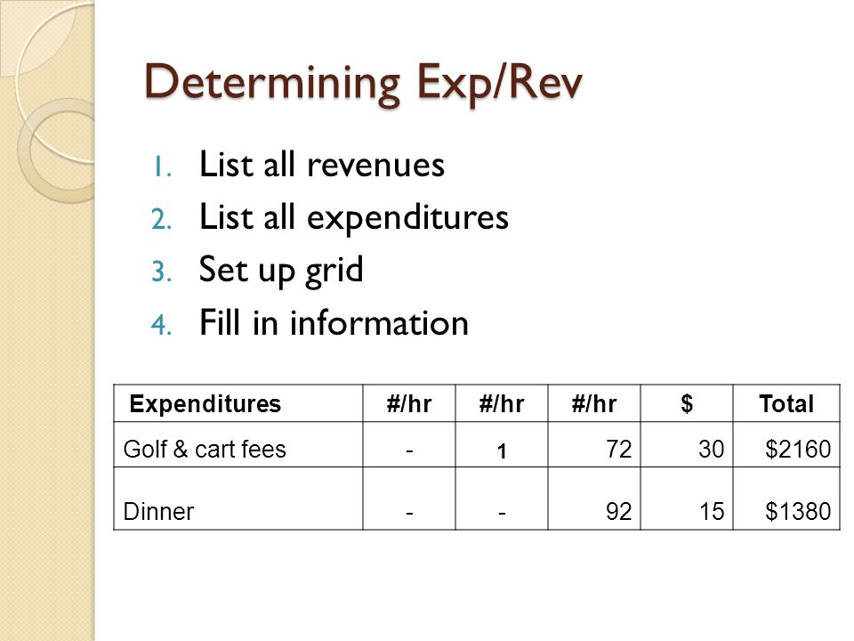 Determining Exp/Rev 1. List all revenues 2. List all expenditures 3.