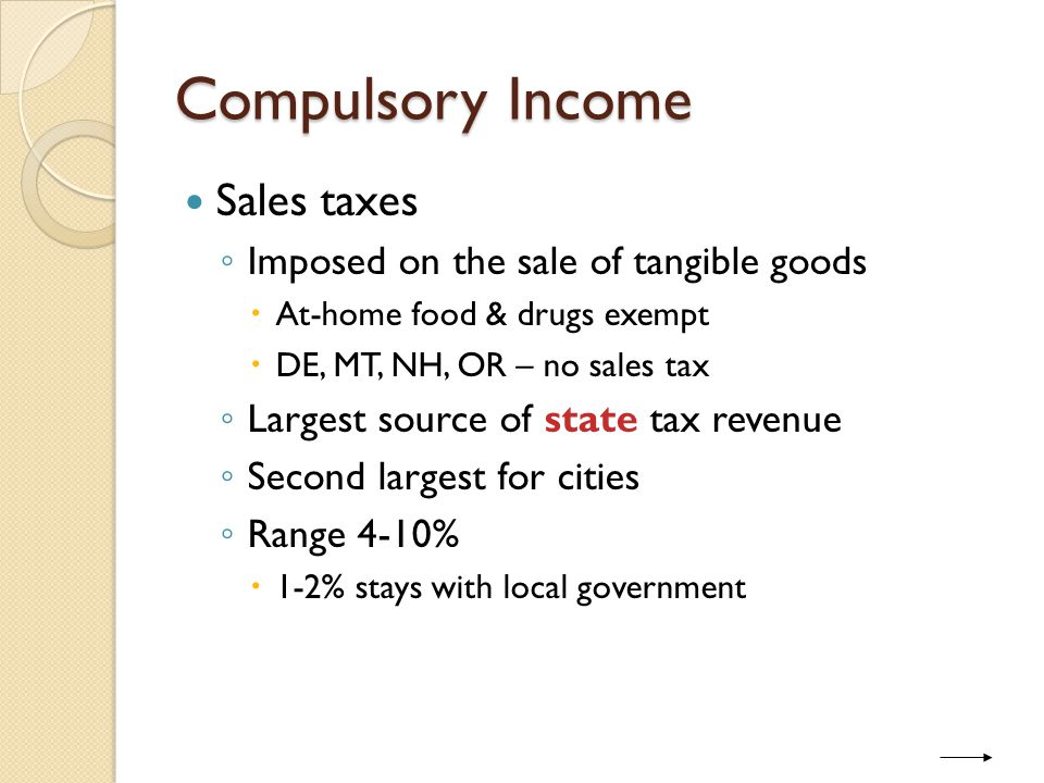 Compulsory Income Sales taxes ◦ Imposed on the sale of tangible goods  At-home food & drugs exempt  DE, MT, NH, OR – no sales tax ◦ Largest source of state tax revenue ◦ Second largest for cities ◦ Range 4-10%  1-2% stays with local government