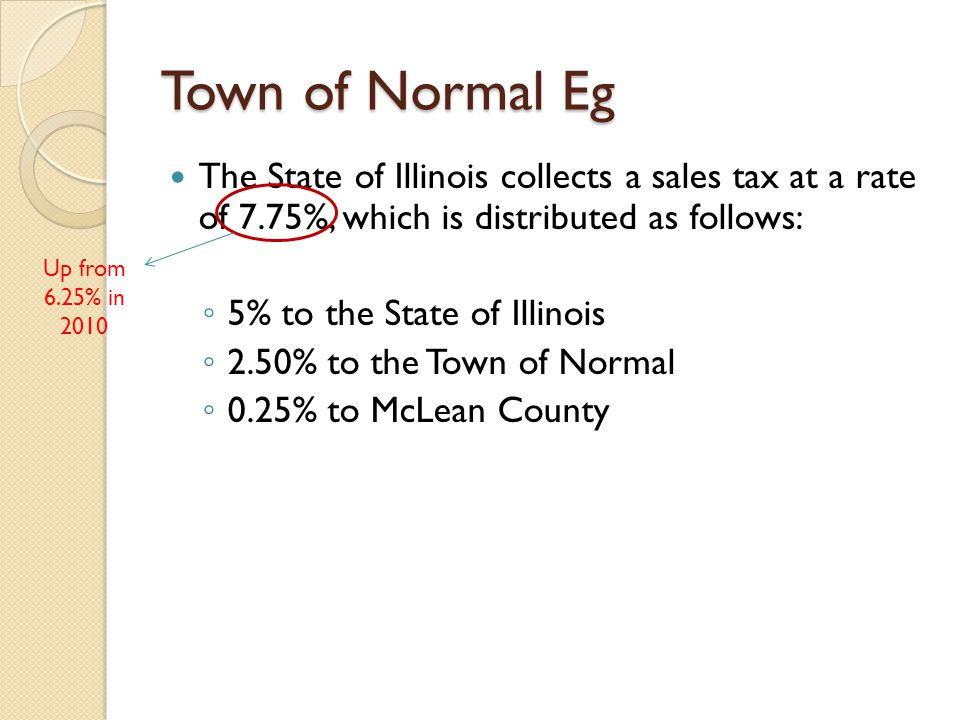 Town of Normal Eg The State of Illinois collects a sales tax at a rate of 7.75%, which is distributed as follows: ◦ 5% to the State of Illinois ◦ 2.50% to the Town of Normal ◦ 0.25% to McLean County Up from 6.25% in 2010